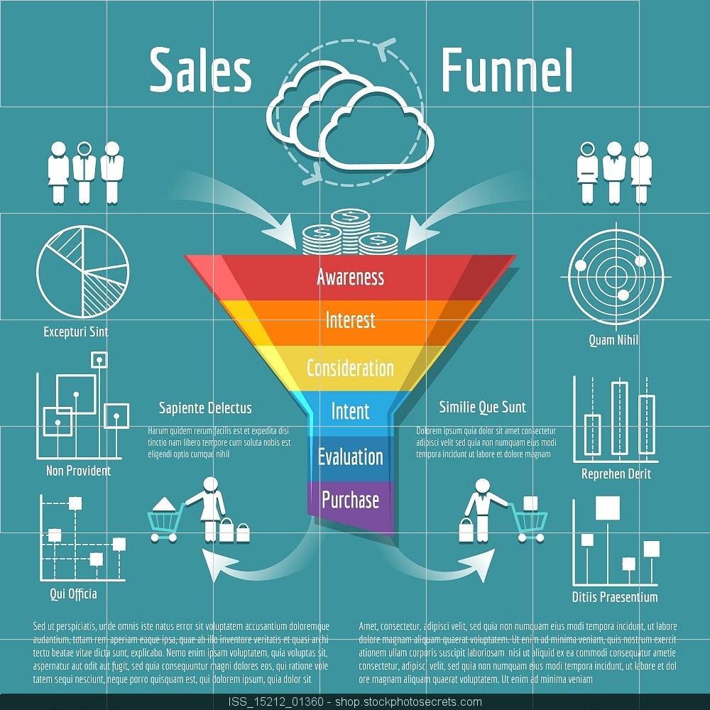 Info Graphic On Sales Process